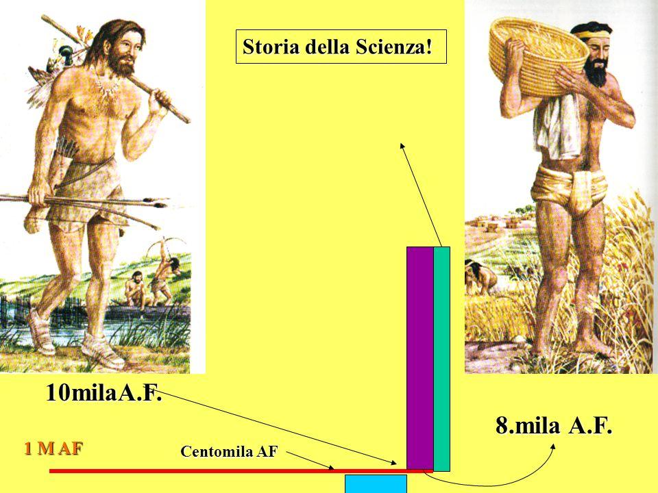 Storia della Scienza! 10milaA.F. 8.mila A.F. 1 M AF Centomila AF
