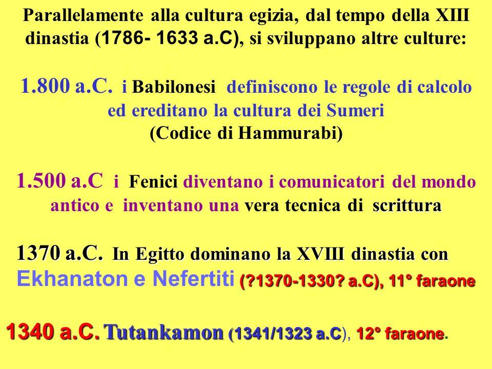 1.800 a.C. i Babilonesi definiscono le regole di calcolo