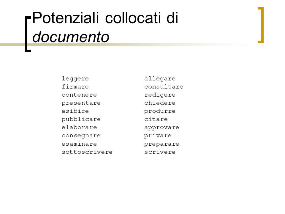 Potenziali collocati di documento