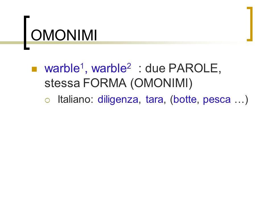 OMONIMI warble1, warble2 : due PAROLE, stessa FORMA (OMONIMI)