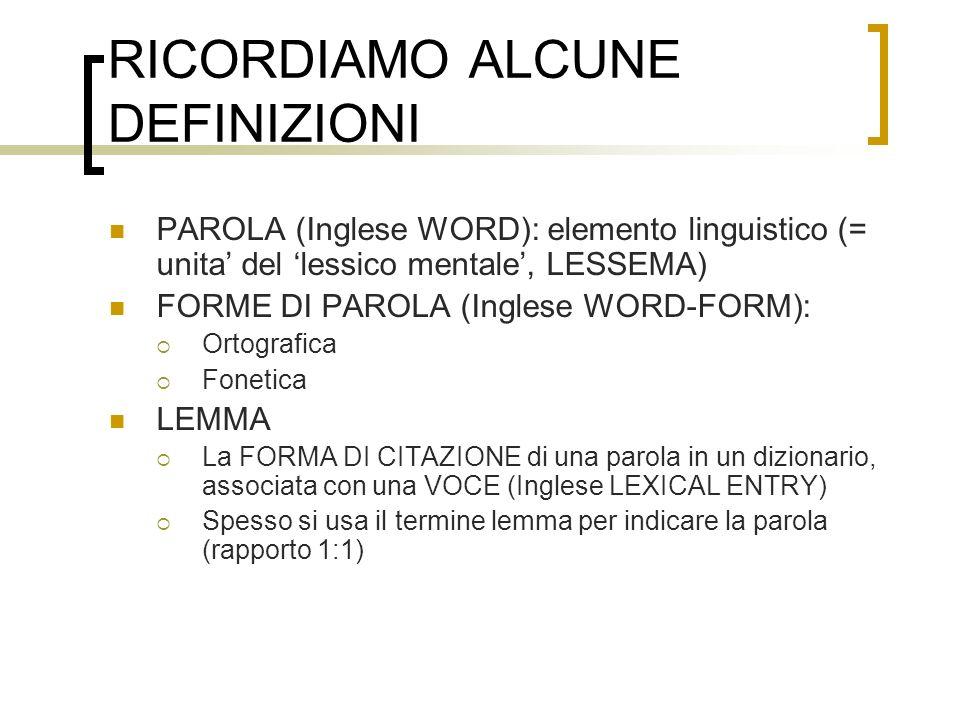 RICORDIAMO ALCUNE DEFINIZIONI