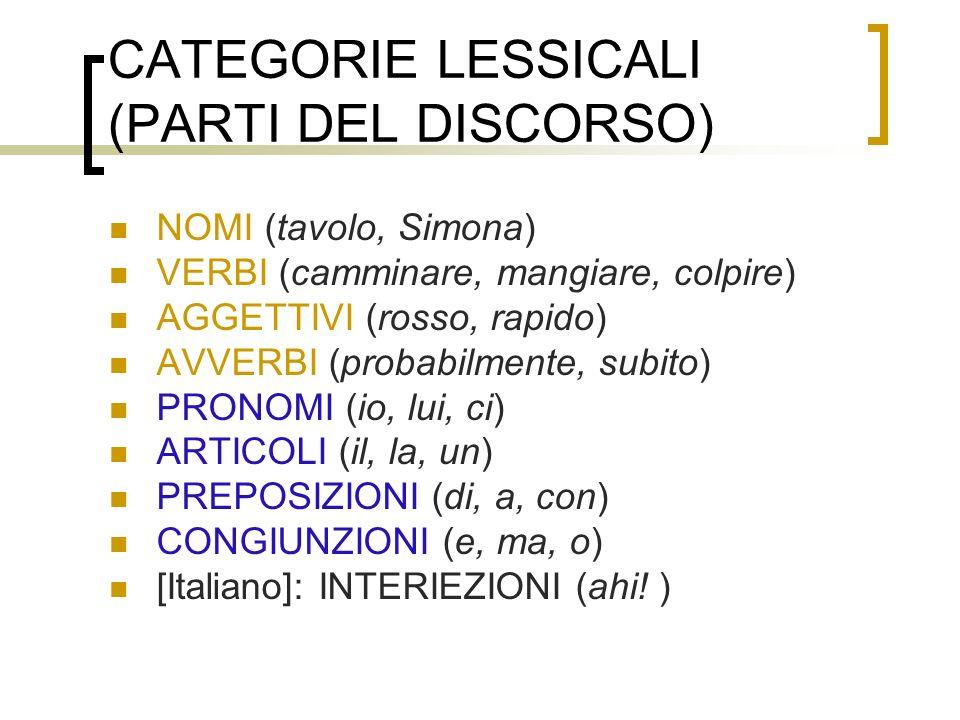 CATEGORIE LESSICALI (PARTI DEL DISCORSO)