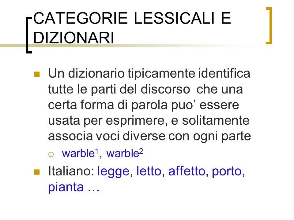CATEGORIE LESSICALI E DIZIONARI