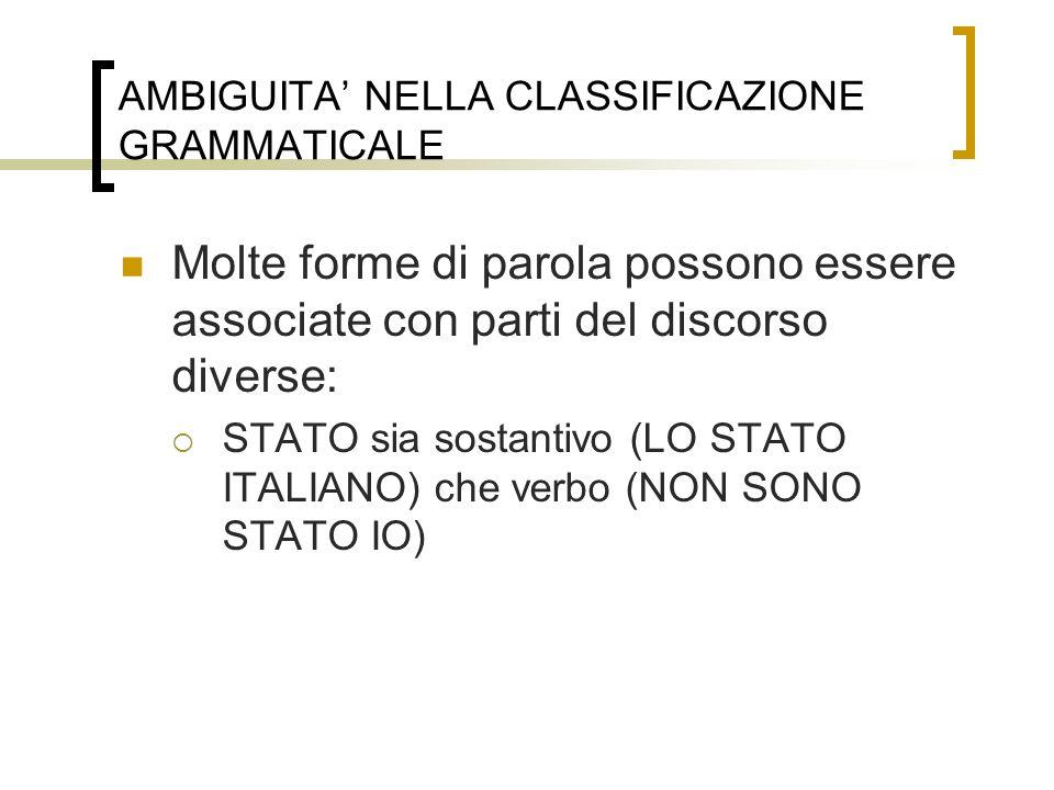 AMBIGUITA' NELLA CLASSIFICAZIONE GRAMMATICALE