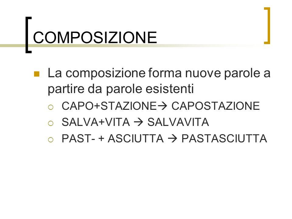 COMPOSIZIONE La composizione forma nuove parole a partire da parole esistenti. CAPO+STAZIONE CAPOSTAZIONE.