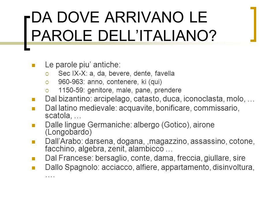 DA DOVE ARRIVANO LE PAROLE DELL'ITALIANO