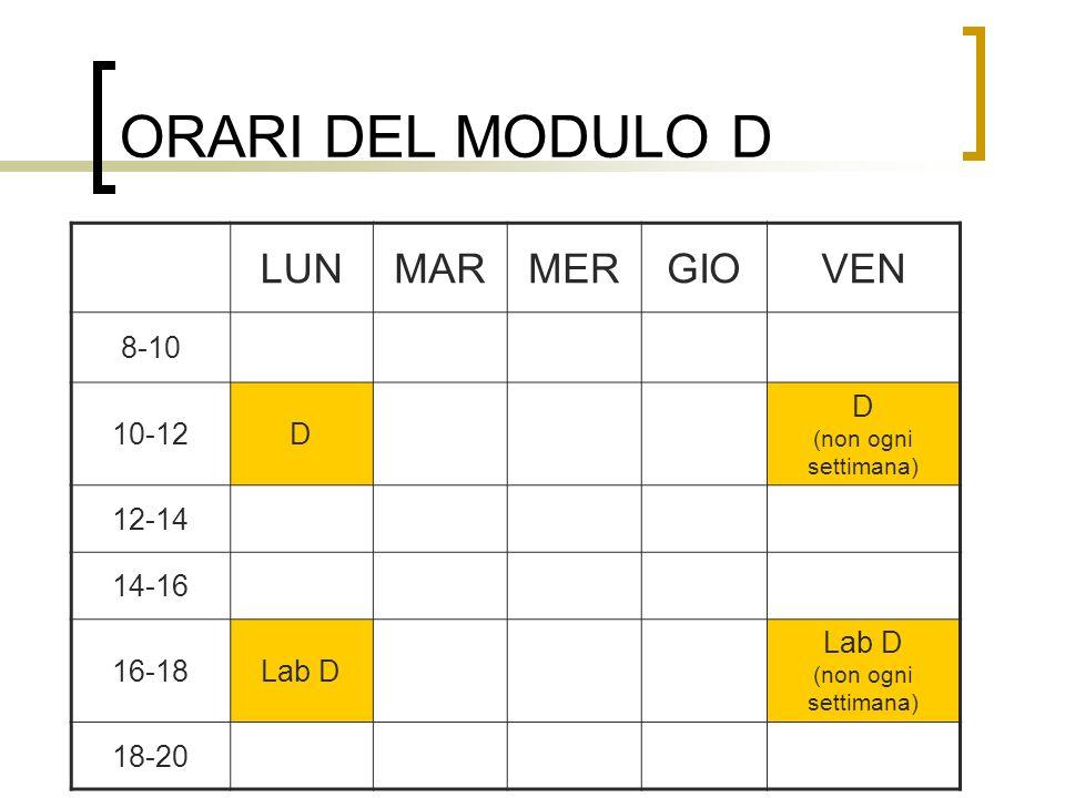 Lab D (non ogni settimana)
