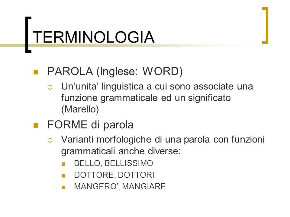 TERMINOLOGIA PAROLA (Inglese: WORD) FORME di parola