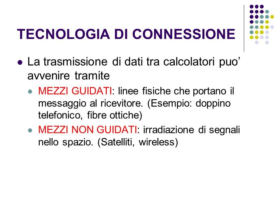TECNOLOGIA DI CONNESSIONE