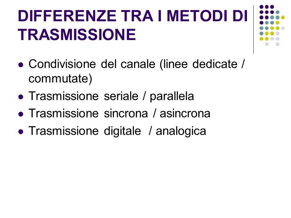 DIFFERENZE TRA I METODI DI TRASMISSIONE