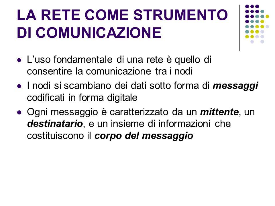 LA RETE COME STRUMENTO DI COMUNICAZIONE