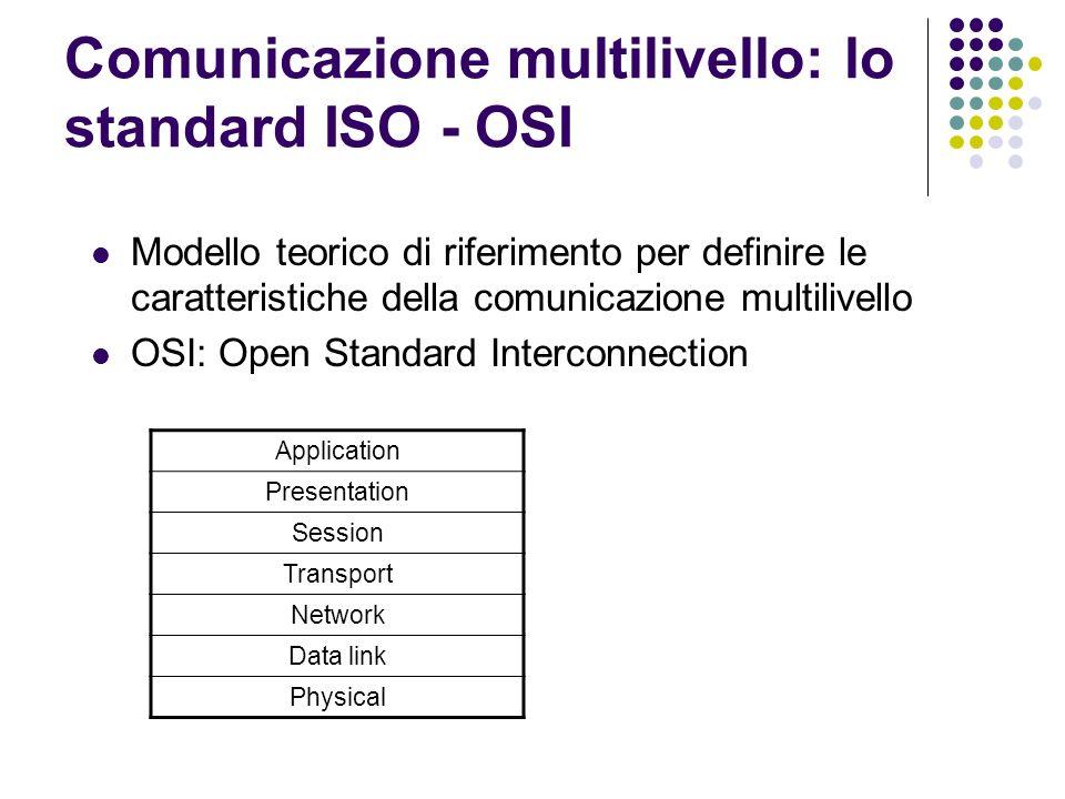 Comunicazione multilivello: lo standard ISO - OSI