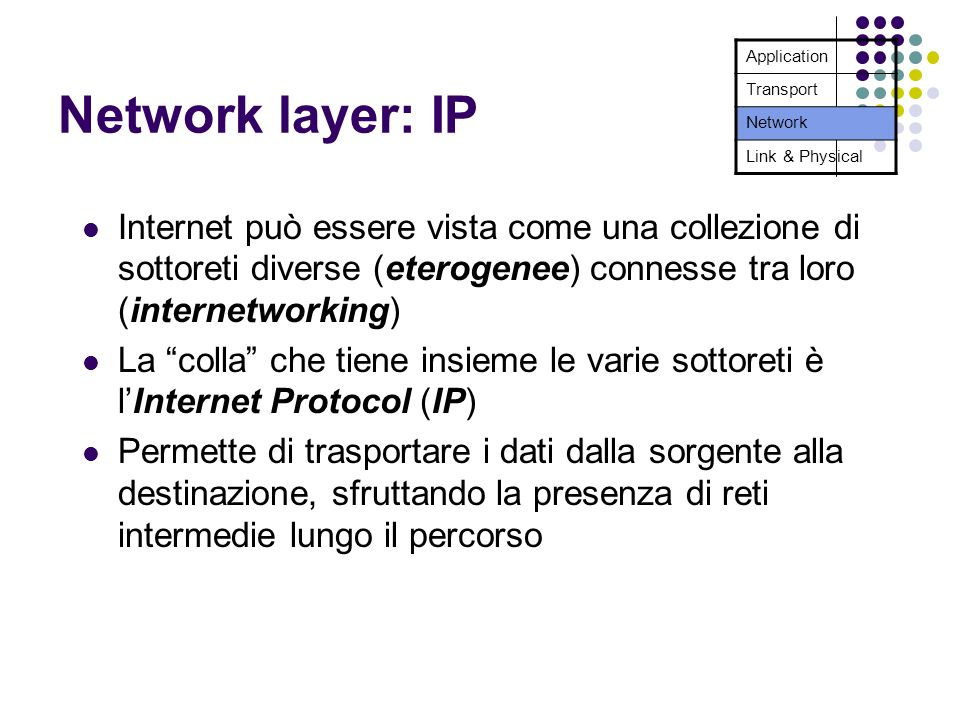 Network layer: IP Application. Transport. Network. Link & Physical.
