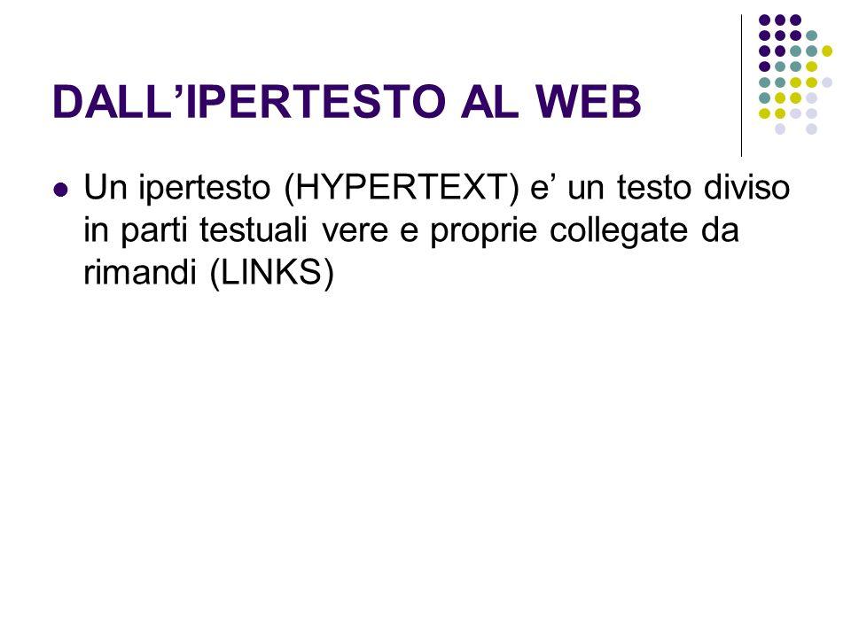 DALL'IPERTESTO AL WEB Un ipertesto (HYPERTEXT) e' un testo diviso in parti testuali vere e proprie collegate da rimandi (LINKS)