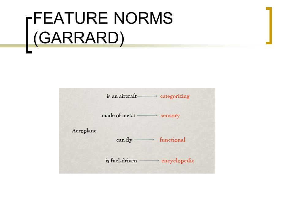FEATURE NORMS (GARRARD)