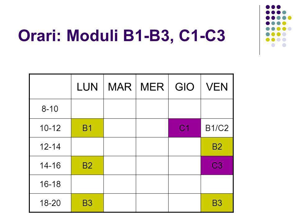 Orari: Moduli B1-B3, C1-C3 LUN MAR MER GIO VEN 8-10 10-12 B1 C1 B1/C2