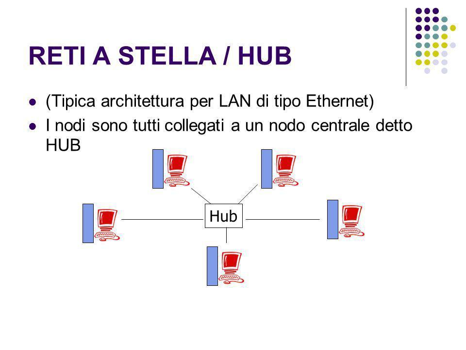 RETI A STELLA / HUB (Tipica architettura per LAN di tipo Ethernet)