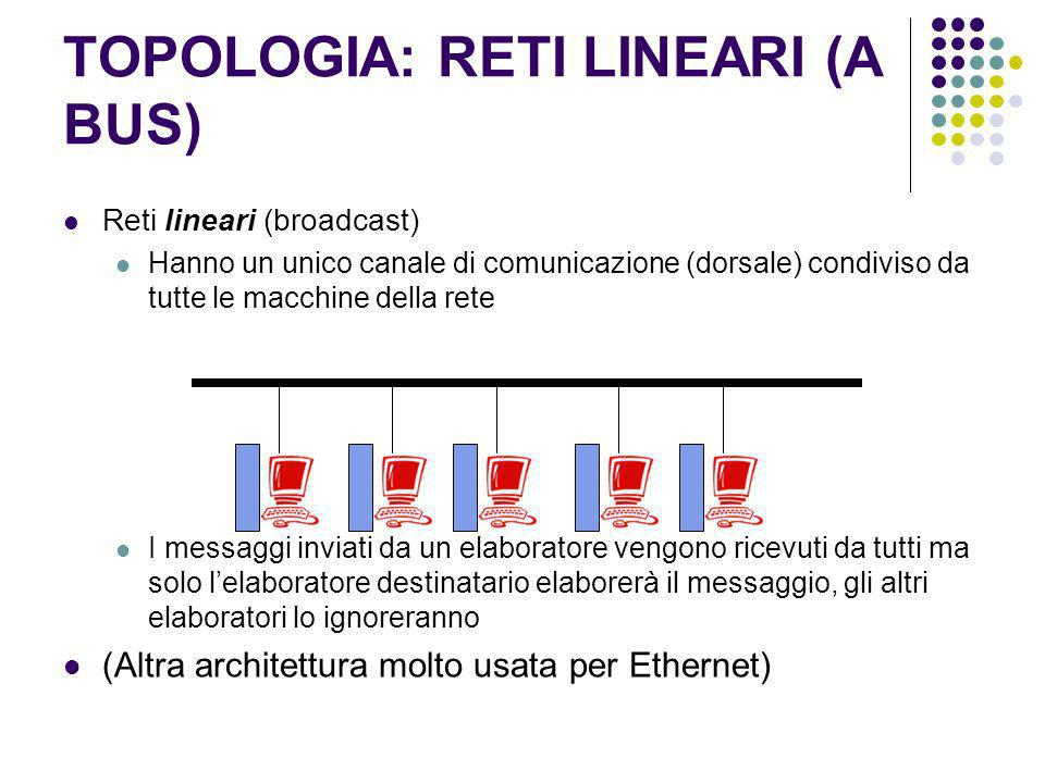 TOPOLOGIA: RETI LINEARI (A BUS)
