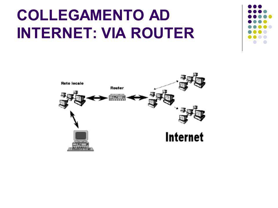 COLLEGAMENTO AD INTERNET: VIA ROUTER