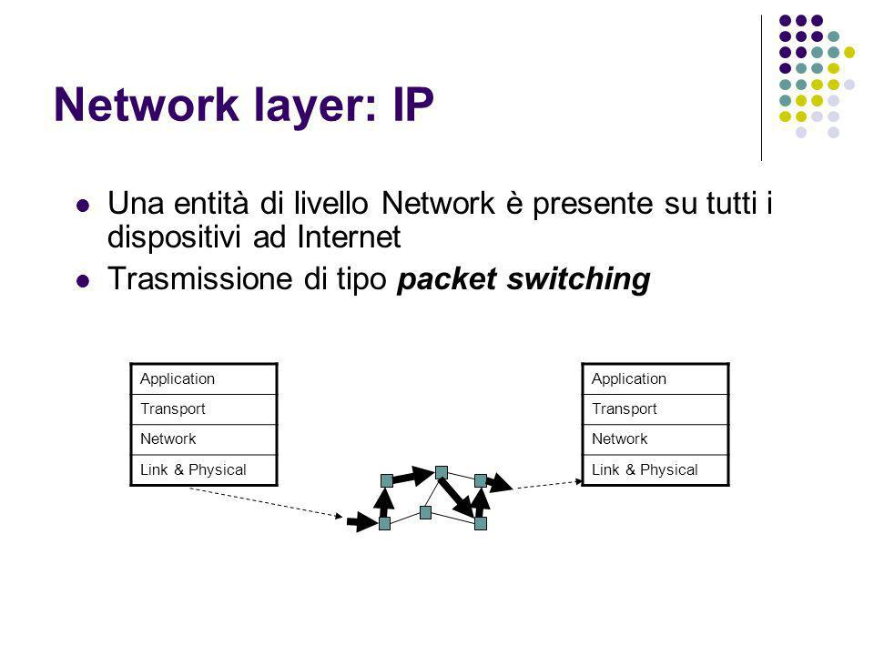 Network layer: IP Una entità di livello Network è presente su tutti i dispositivi ad Internet. Trasmissione di tipo packet switching.