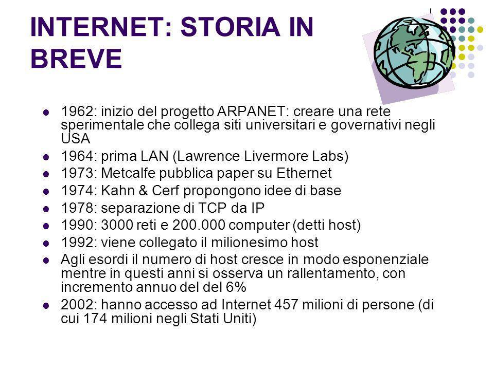 INTERNET: STORIA IN BREVE
