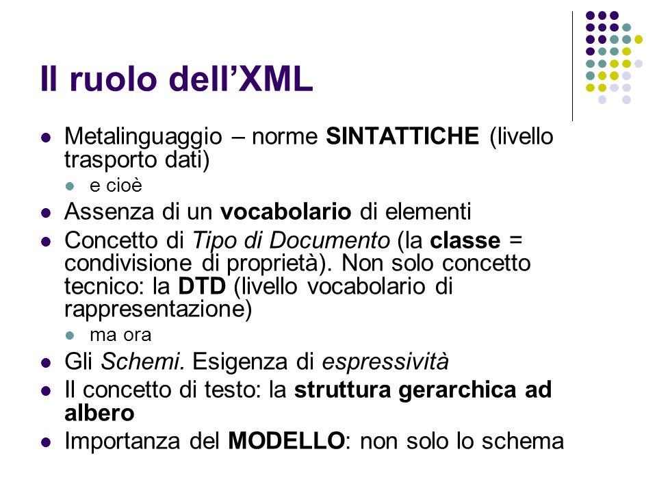 Il ruolo dell'XML Metalinguaggio – norme SINTATTICHE (livello trasporto dati) e cioè. Assenza di un vocabolario di elementi.