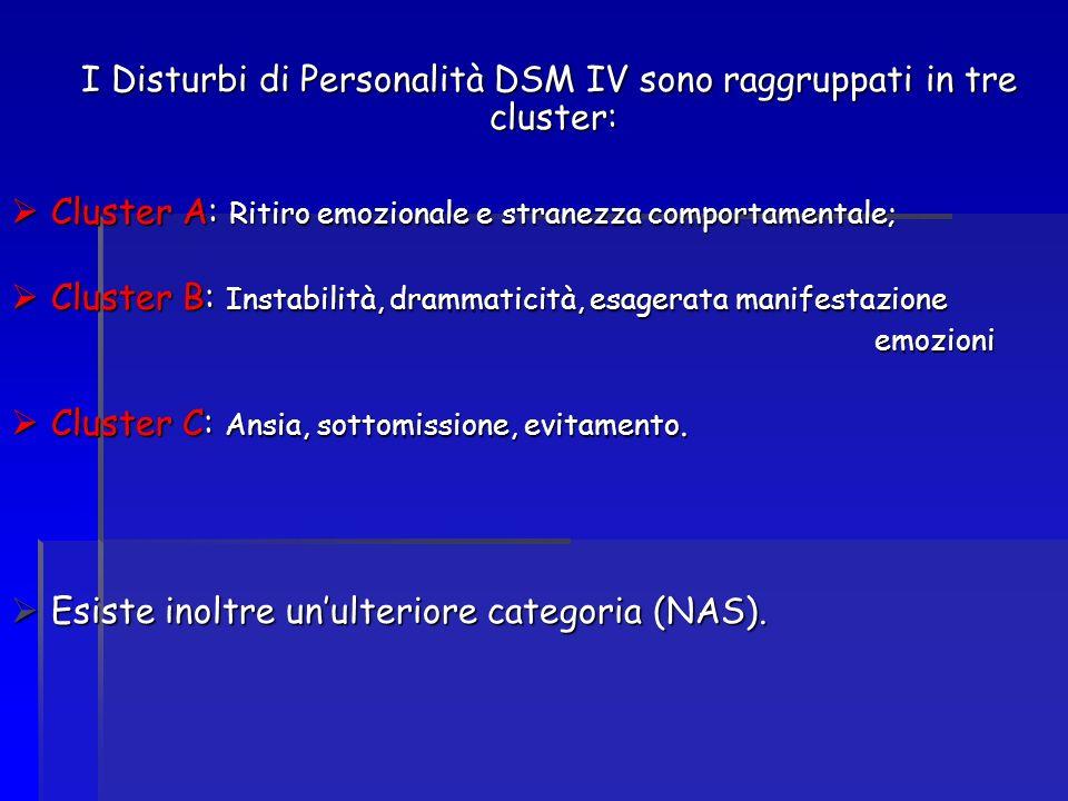 I Disturbi di Personalità DSM IV sono raggruppati in tre cluster: