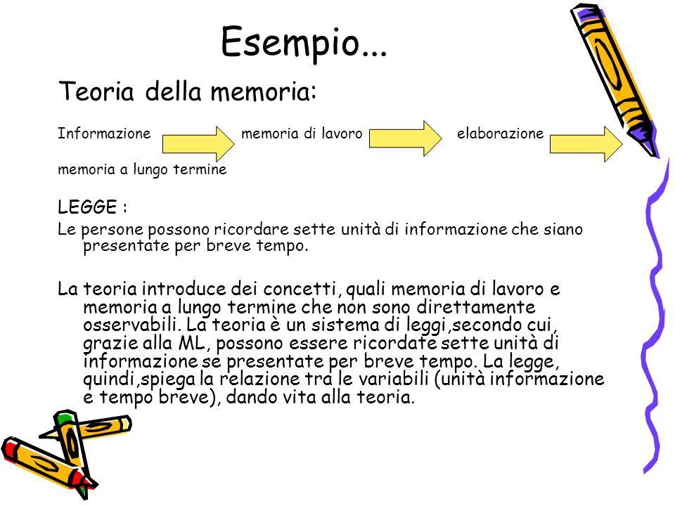 Esempio... Teoria della memoria: LEGGE :