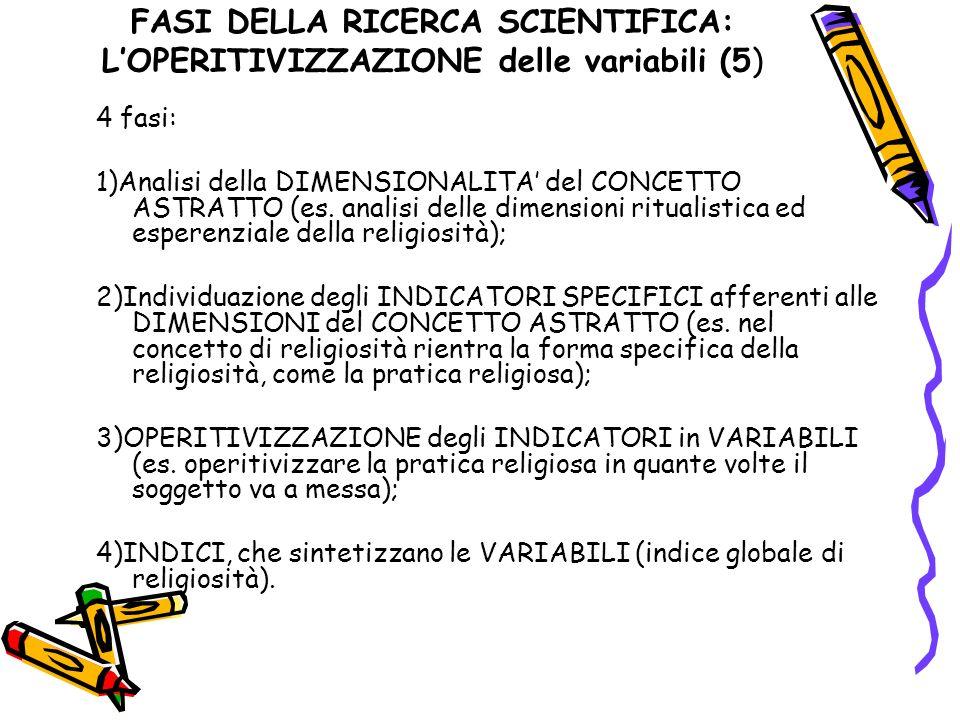 FASI DELLA RICERCA SCIENTIFICA: L'OPERITIVIZZAZIONE delle variabili (5)