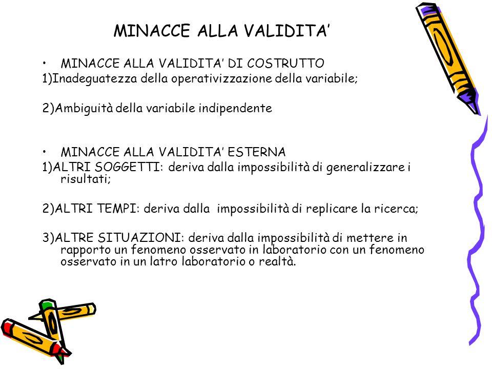 MINACCE ALLA VALIDITA'