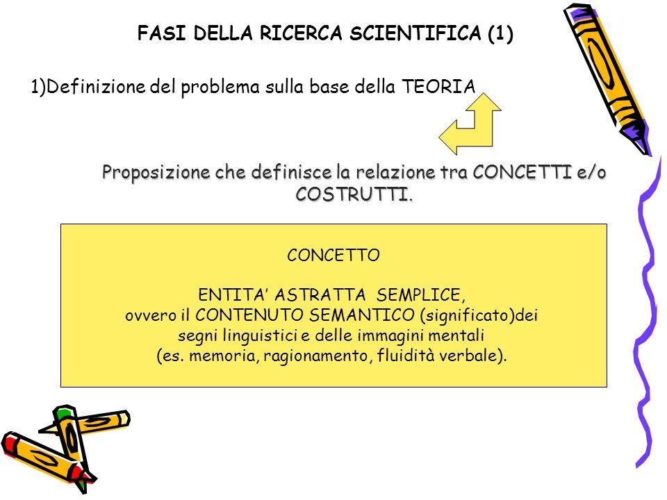 FASI DELLA RICERCA SCIENTIFICA (1)