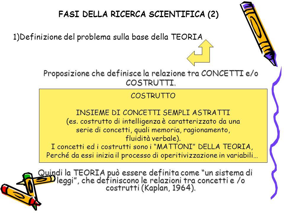 FASI DELLA RICERCA SCIENTIFICA (2)
