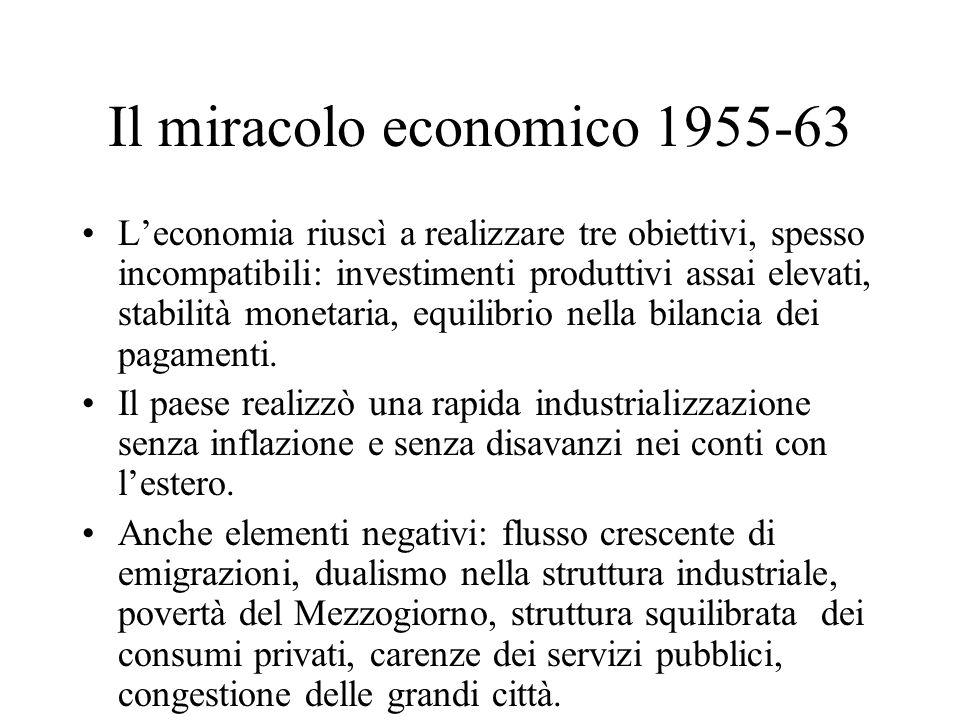 Il miracolo economico 1955-63