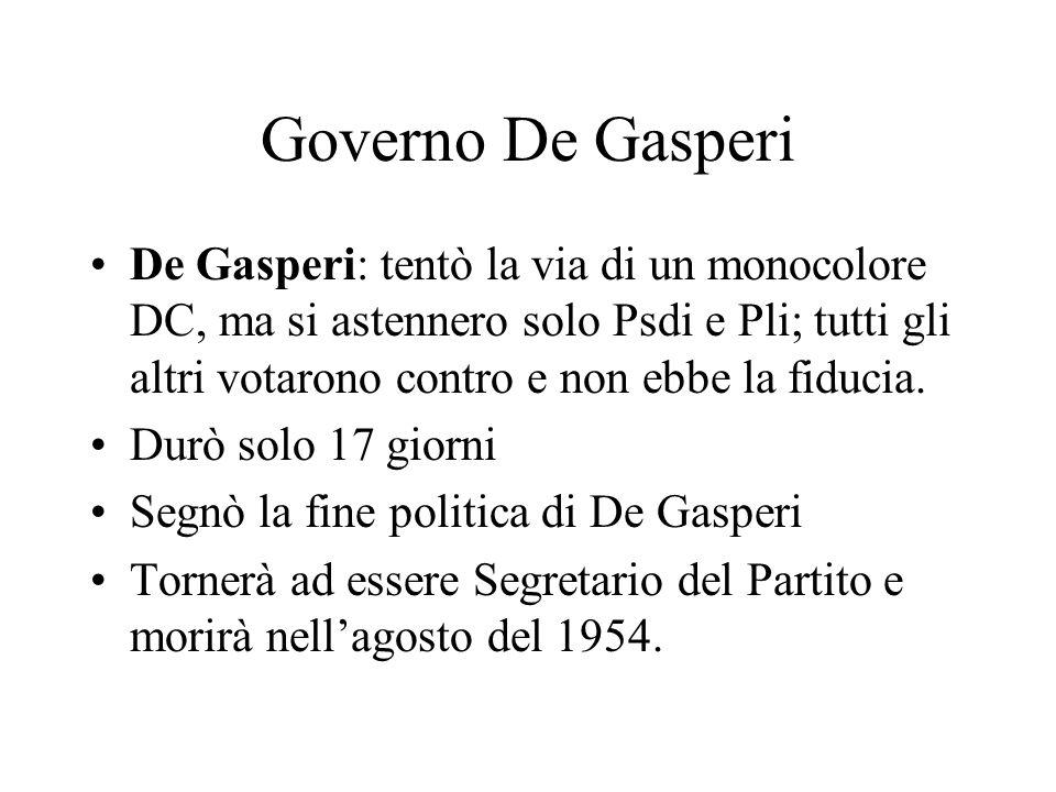 Governo De Gasperi