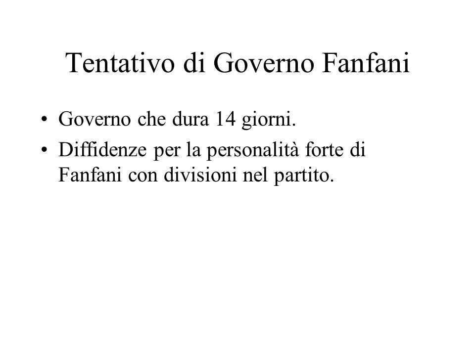 Tentativo di Governo Fanfani