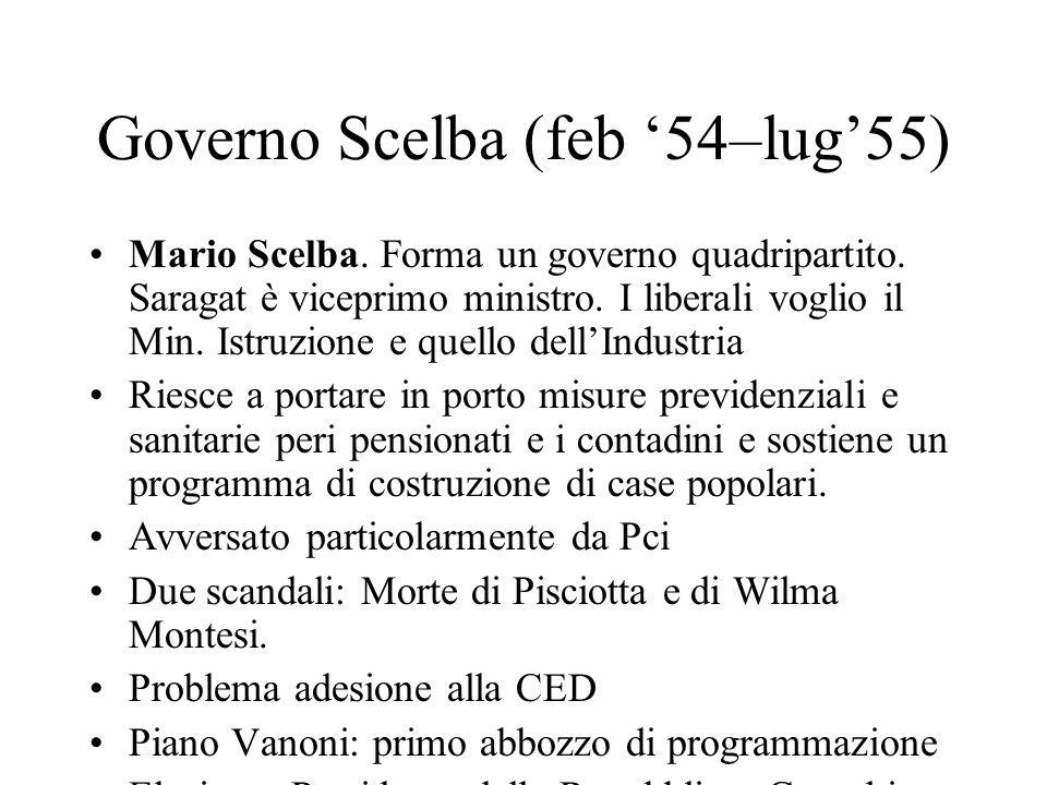 Governo Scelba (feb '54–lug'55)