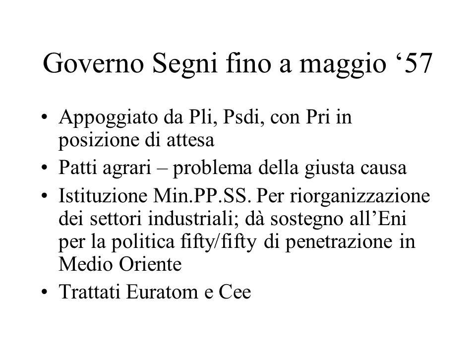Governo Segni fino a maggio '57