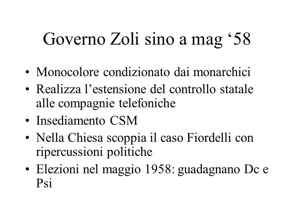 Governo Zoli sino a mag '58