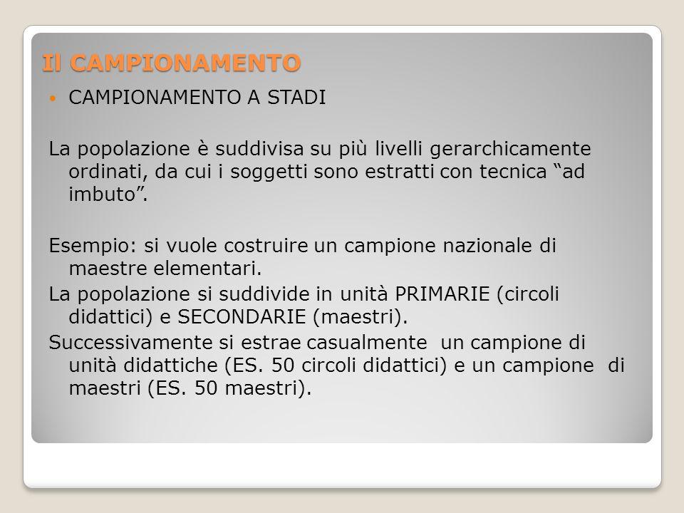 Il CAMPIONAMENTO CAMPIONAMENTO A STADI