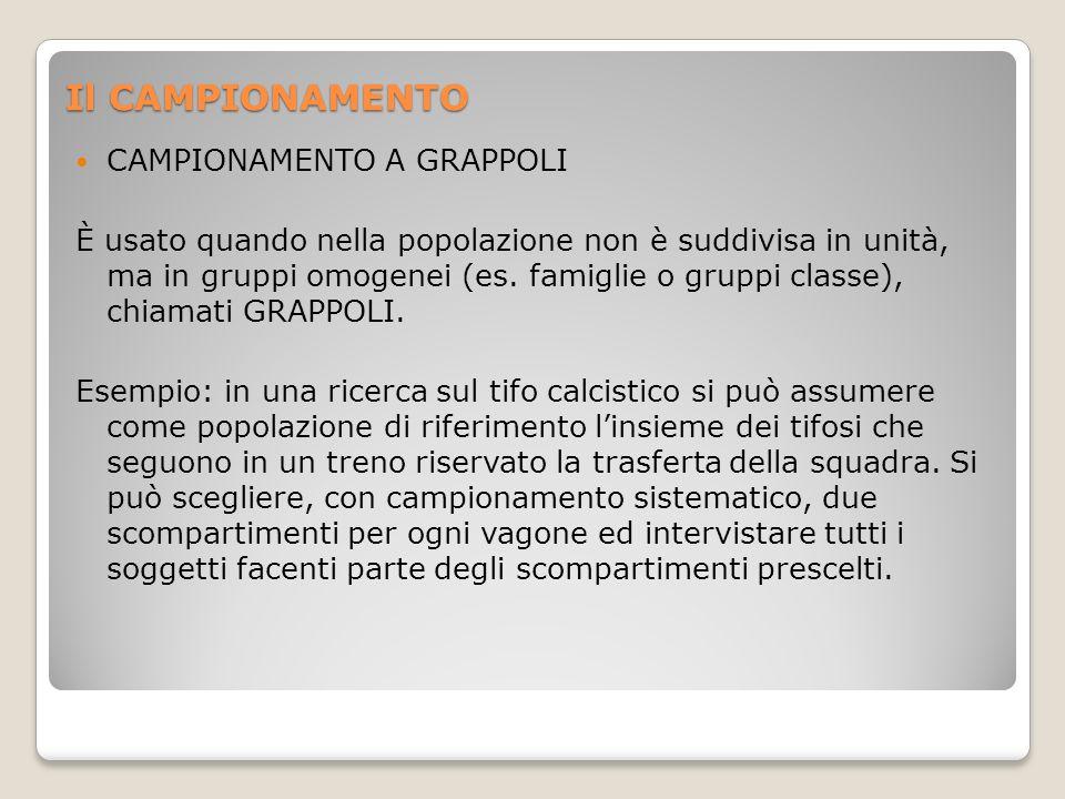 Il CAMPIONAMENTO CAMPIONAMENTO A GRAPPOLI