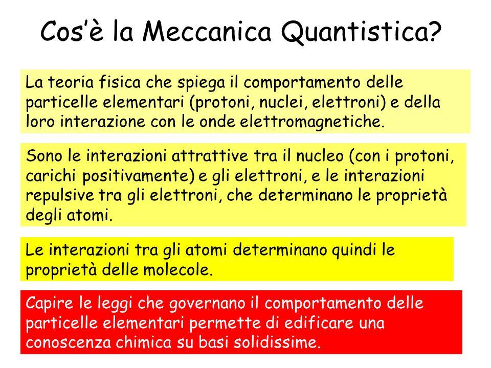 Cos'è la Meccanica Quantistica