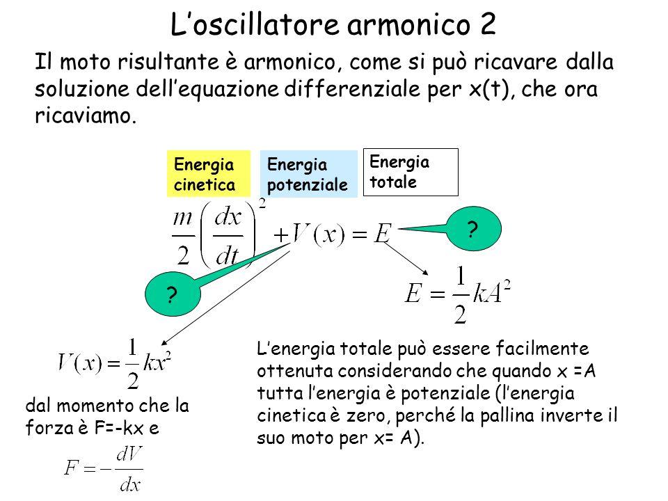 L'oscillatore armonico 2