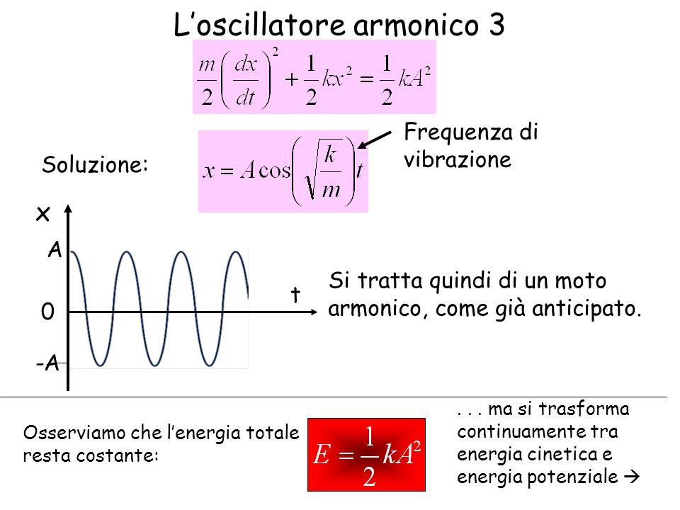L'oscillatore armonico 3