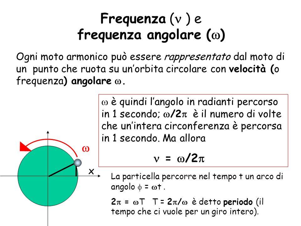 Frequenza ( ) e frequenza angolare ()