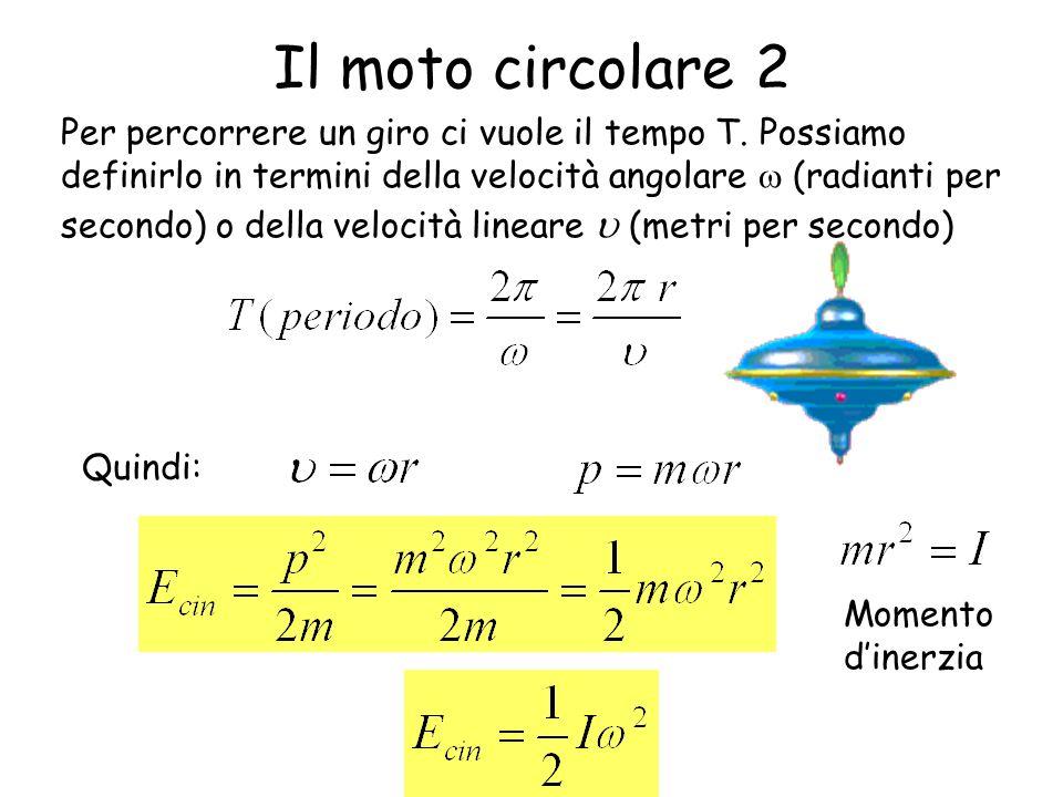Il moto circolare 2