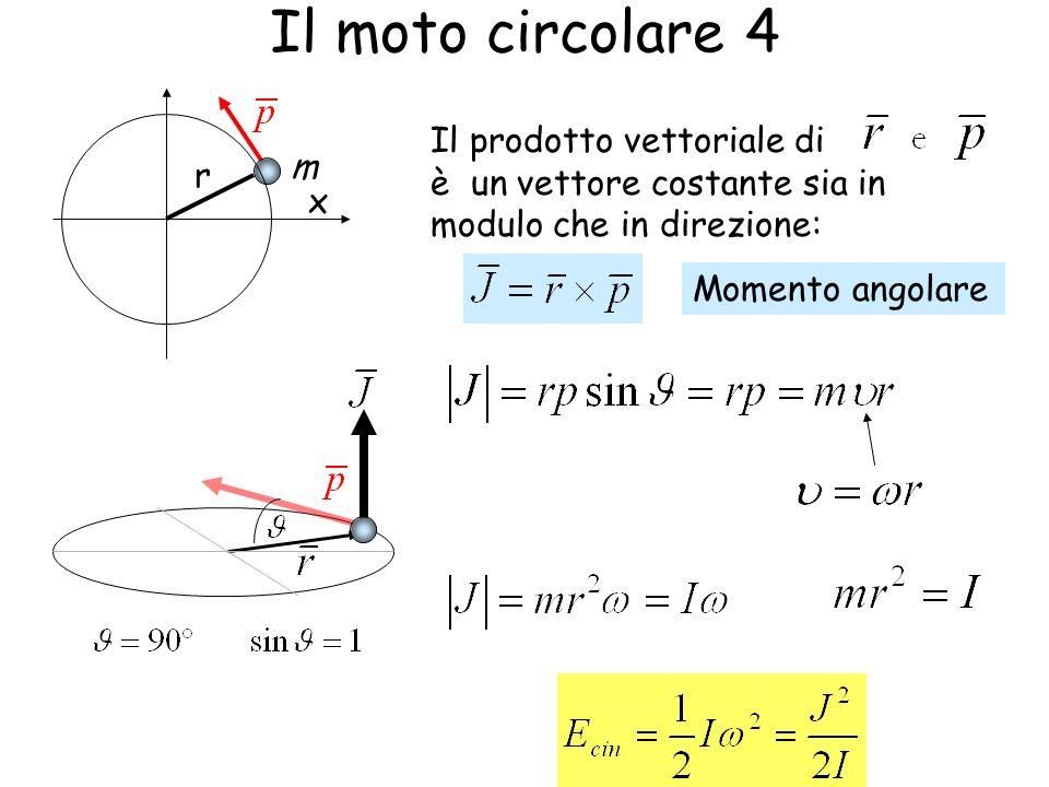 Il moto circolare 4 m. r. x. Il prodotto vettoriale di è un vettore costante sia in modulo che in direzione: