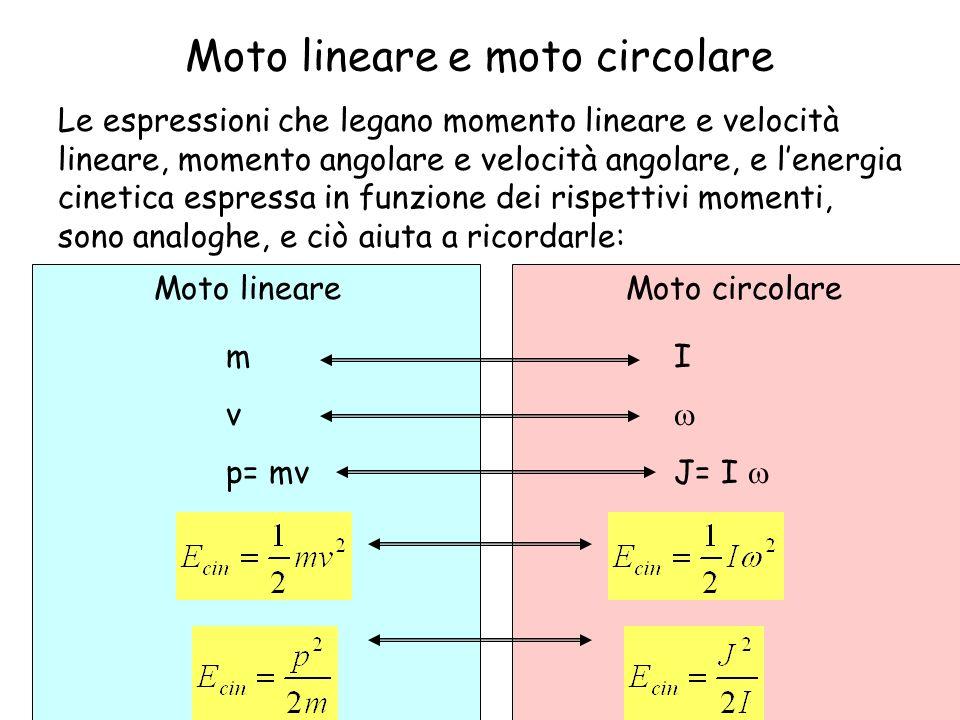 Moto lineare e moto circolare