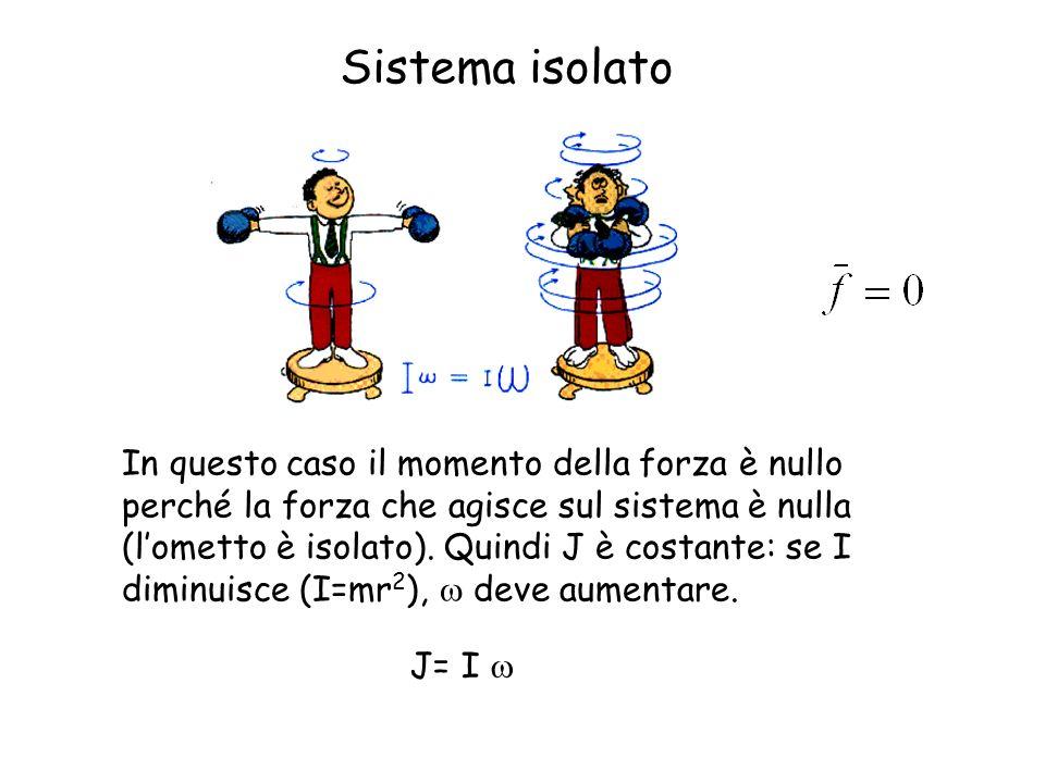 Sistema isolato
