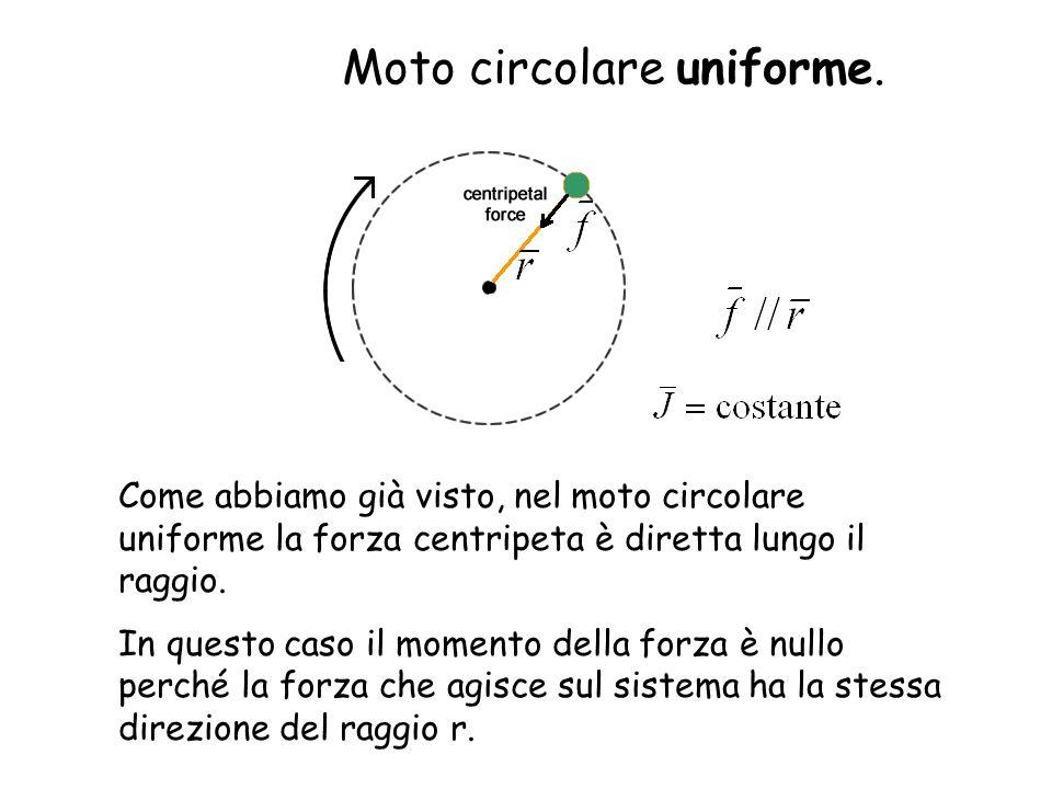 Moto circolare uniforme.