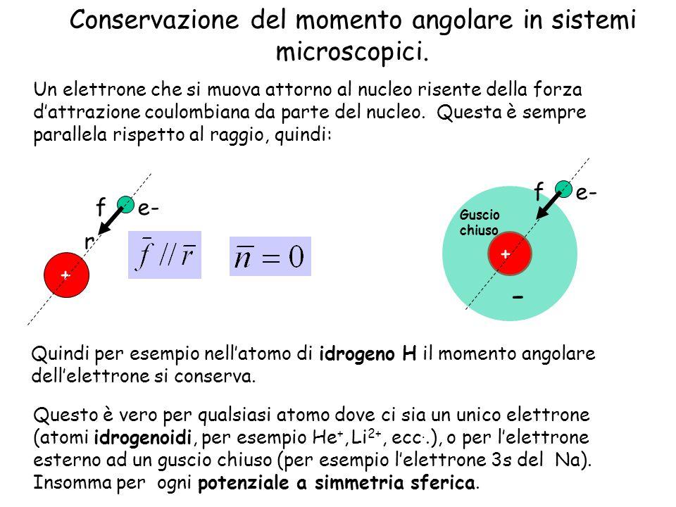 Conservazione del momento angolare in sistemi microscopici.